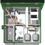 Септик Дека: принцип работы и устройство современной очистной установки