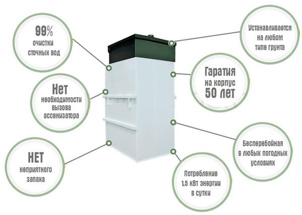 Очистная система Евробион