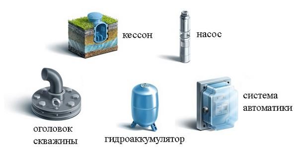 Оборудование для обустройства автономной скважины в частном доме.