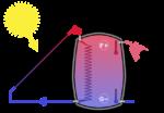 Принцип работы солнечных вакуумных трубчатых коллекторов